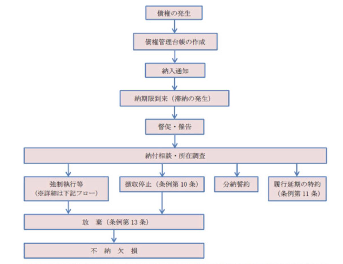 f:id:sp-nakacha:20201121062221p:plain