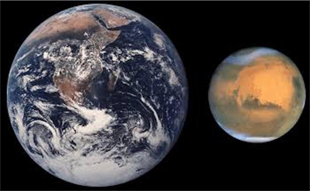 f:id:spacemancampuslife:20171217181227j:image