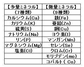 f:id:spade02:20161220115948j:plain