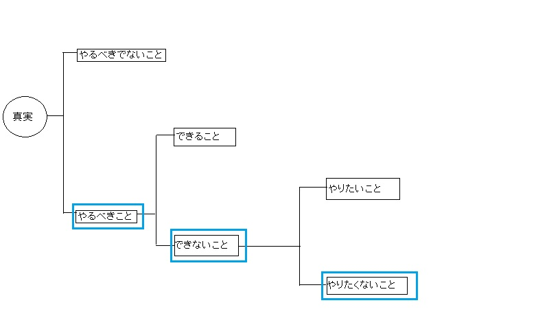 f:id:spade77:20170829132926j:plain