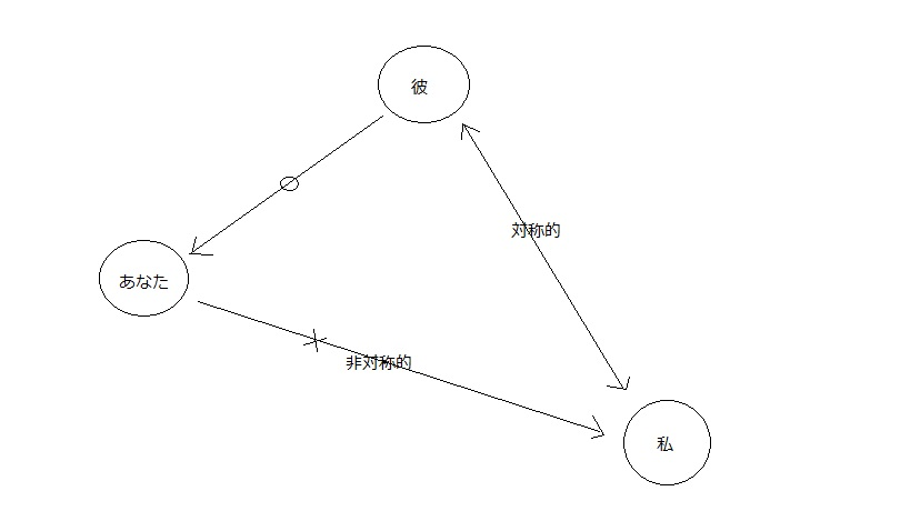 f:id:spade77:20171231175343j:plain