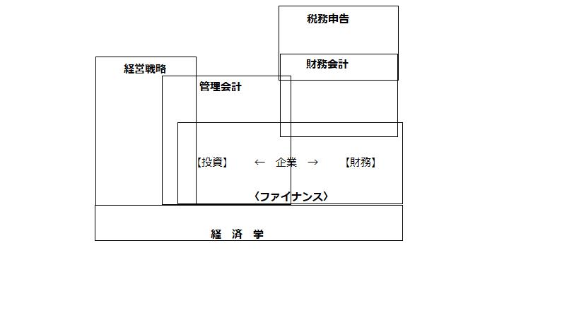 f:id:spade77:20181029192926p:plain