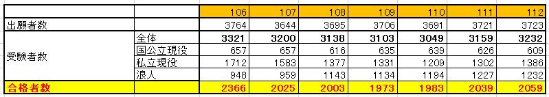 f:id:spee:20200126094105j:plain