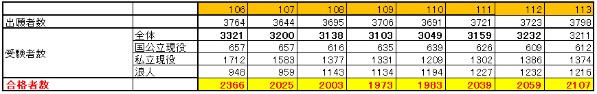 f:id:spee:20200316164541j:plain