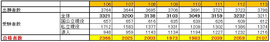 f:id:spee:20210124124810j:plain