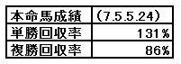 f:id:spi-bill-premacy-1106:20180403225302j:plain