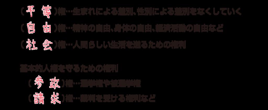 f:id:spicablog:20170417094009p:plain