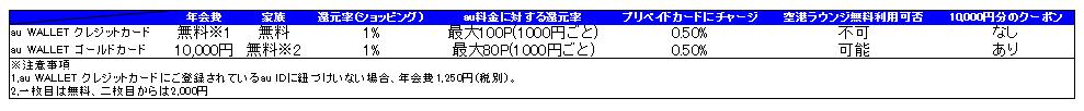 f:id:spicarisa:20180805001140p:plain