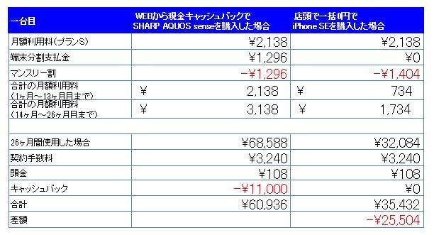 f:id:spicarisa:20180829232309p:plain