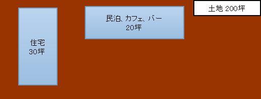 f:id:spicarisa:20181202063626j:plain
