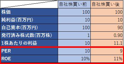 f:id:spicarisa:20190114150009p:plain