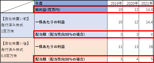 f:id:spicarisa:20190114191547p:plain