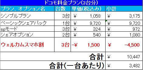 f:id:spicarisa:20190126203934p:plain