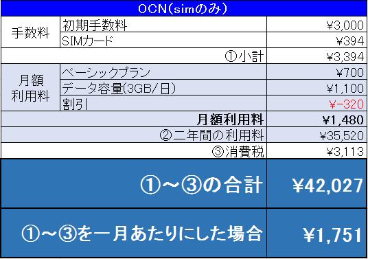 f:id:spicarisa:20190306011340p:plain