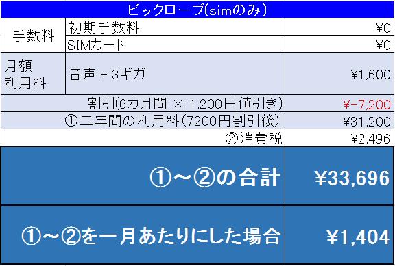 f:id:spicarisa:20190306011539p:plain