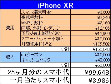 ソフトバンクからauに乗り換え iPhone 2019 キャッシュバックいくら