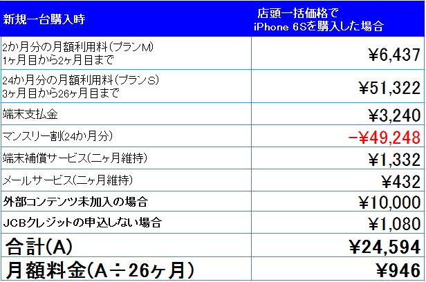 UQ MOBILE シミュレーション
