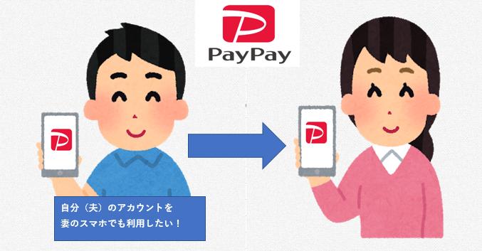 paypay 夫のアカウントを妻名義 複数端末 利用
