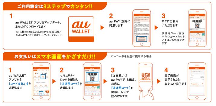 au pay 使用方法 au wallet