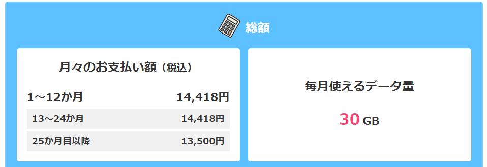 docomo iPad 月額料金
