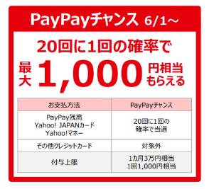 PayPayチャンス 当たる