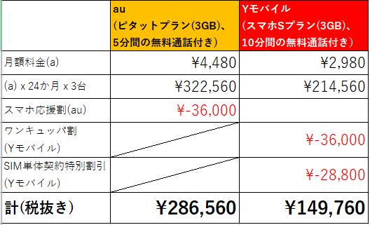 f:id:spicarisa:20190501222118p:plain