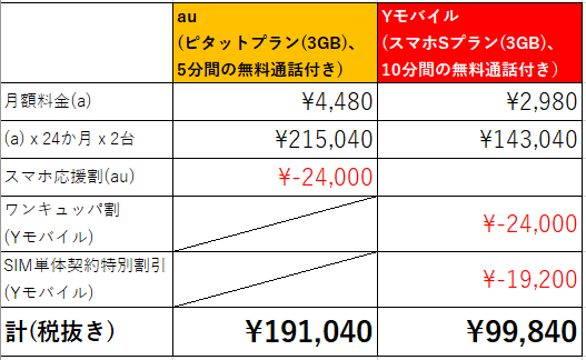 f:id:spicarisa:20190501222148p:plain