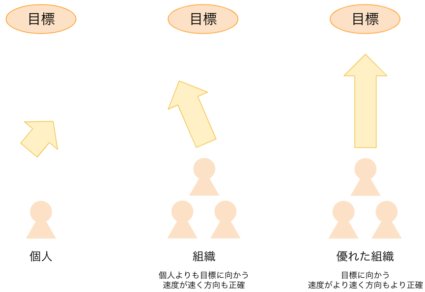 f:id:spicycoffee:20210726151631p:plain