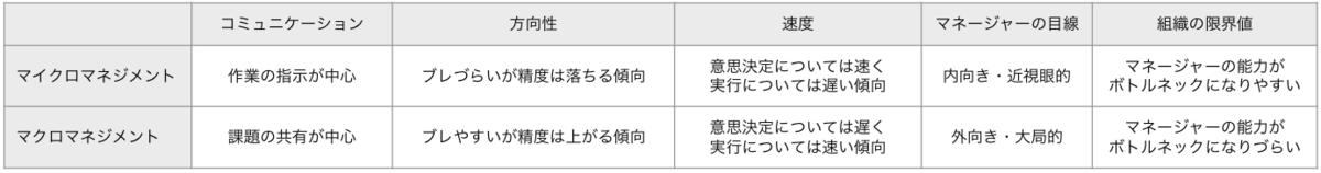 f:id:spicycoffee:20210726152335p:plain