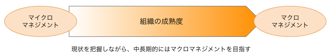 f:id:spicycoffee:20210726152420p:plain