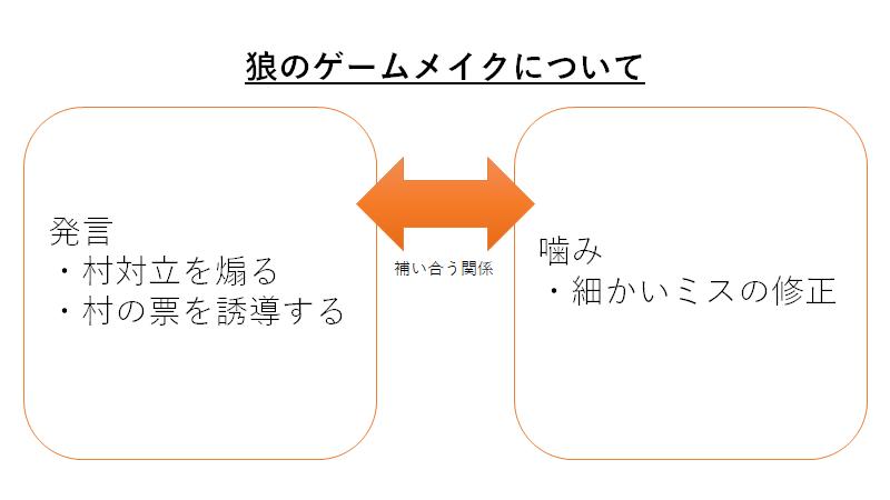 f:id:splemine:20201017233310p:plain