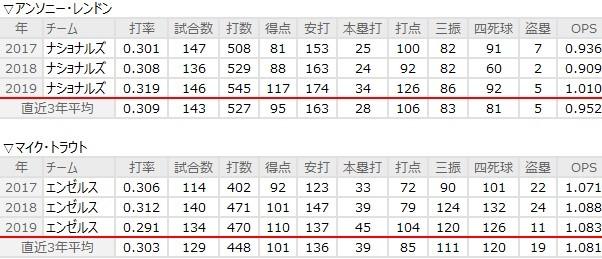 f:id:sportsmeikan:20191224204454j:plain