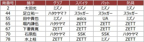 f:id:sportsmeikan:20210327225326j:plain