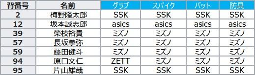 f:id:sportsmeikan:20210403173512j:plain