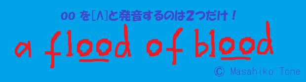 f:id:spotheory:20150920022219p:plain