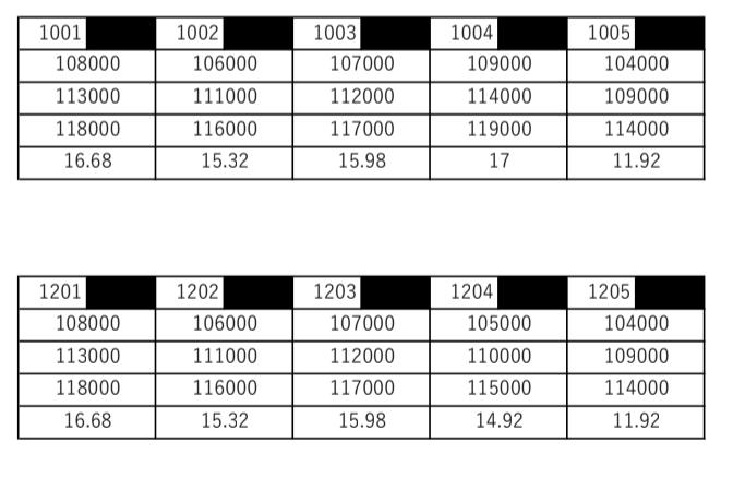 f:id:spreadthec0ntents:20210116074427p:plain