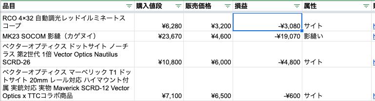 f:id:spreadthec0ntents:20210510064610p:plain