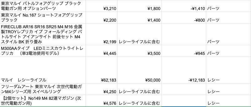 f:id:spreadthec0ntents:20210604071549p:plain