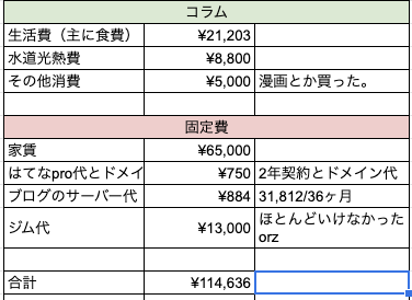 f:id:spreadthec0ntents:20211011102848p:plain