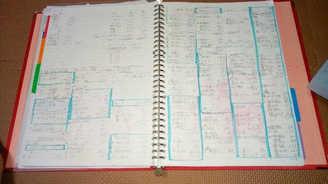 「づんの家計簿」と「羽仁もと子案家計簿」