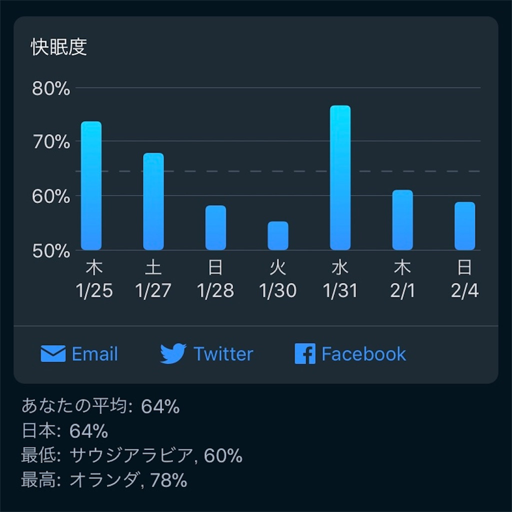 f:id:spring_mao:20180207005658j:image
