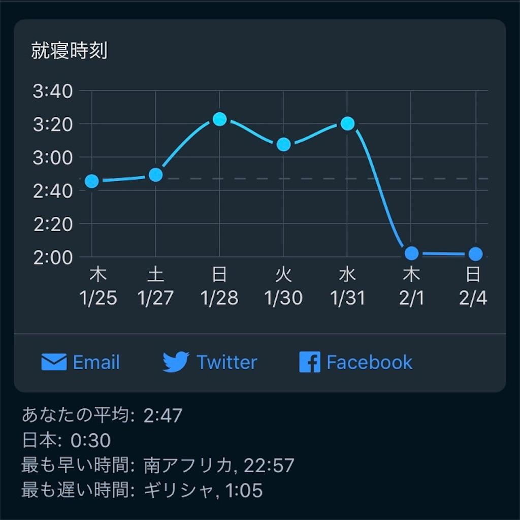 f:id:spring_mao:20180207005704j:image