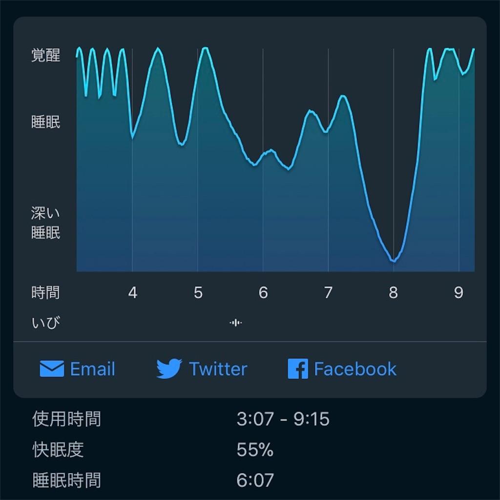 f:id:spring_mao:20180207010747j:image