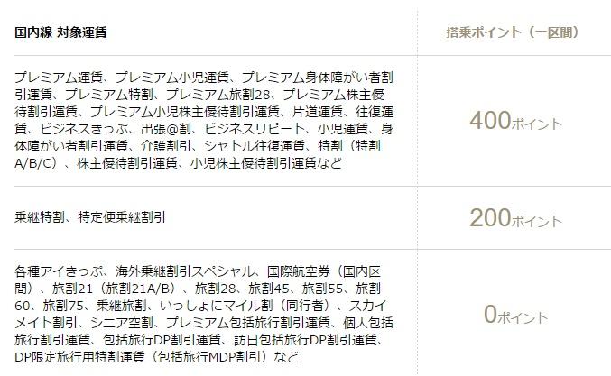 f:id:springmaron52:20160908120745p:plain