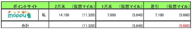 f:id:springpapa:20180305212701j:plain