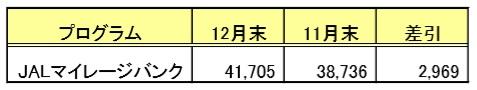 f:id:springpapa:20181229160407j:plain