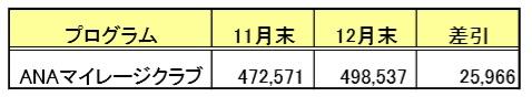 f:id:springpapa:20200101205725j:plain