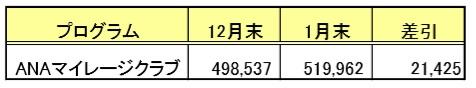 f:id:springpapa:20200223143324j:plain