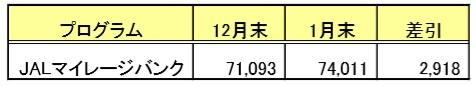 f:id:springpapa:20200223145254j:plain