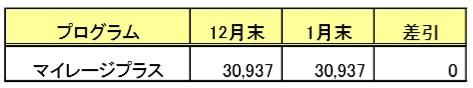f:id:springpapa:20200223145552j:plain